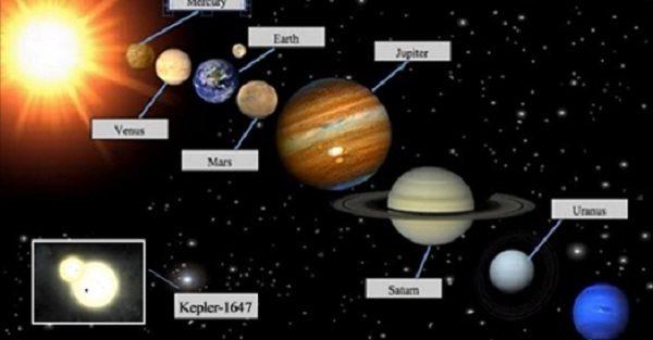 नासा ने खोज निकाला है ब्रह्माण्ड का सबसे बड़ा Planet जहां जीवन है संभव