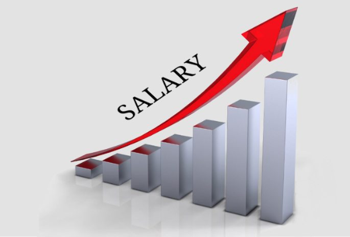 salary-hike-of-central-government-employees