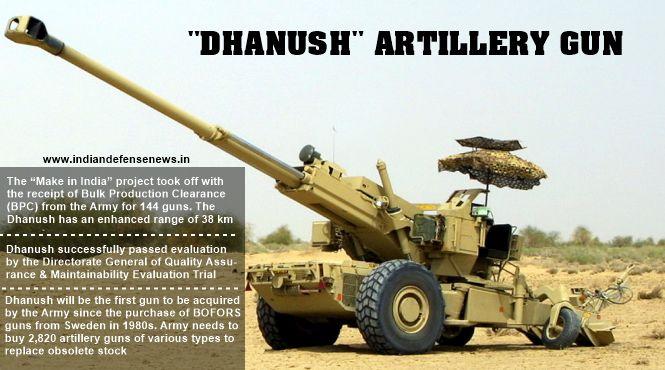 Dhanush_Artillery_Gun