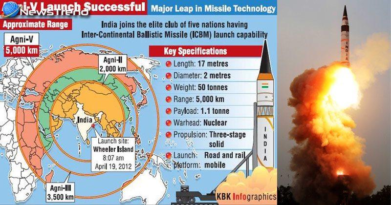 Photo of 'अग्नि-5' मिसाइल का परीक्षण सफल – भारत के निशाने पर होगी पाक-चीन समेत आधी दुनिया!