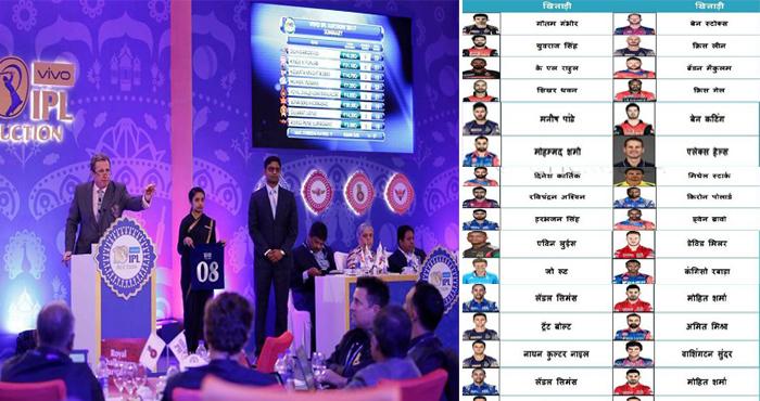 IPL 2018: नीलामी के लिए खिलाड़ियों की लिस्ट हुई जारी, ये हैं 100 मुख्य खिलाड़ी और उनका बेस प्राइस