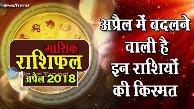 April 2018 monthly rashifal, astrological, astrological predictions, april horoscope, monthly horoscope, monthly rashifal, Rashifal april 2018 monthly, अप्रैल 2018 राशिफल, अप्रैल राशिफल.
