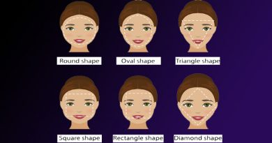 आपके चेहरे का आकार भी बताता है आपका भविष्य, जानिए आने वाले समय में आपको क्या होगा हासिल