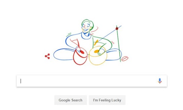 Lachhu Maharaj Doddle by Google