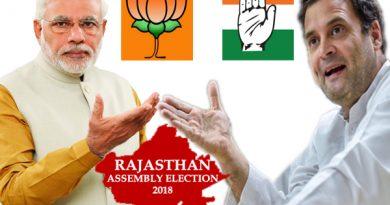 राजस्थान का चुनावी सर्वे