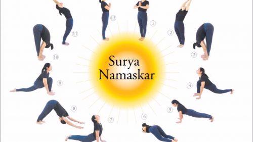 सूर्य नमस्कार | Surya Namaskar